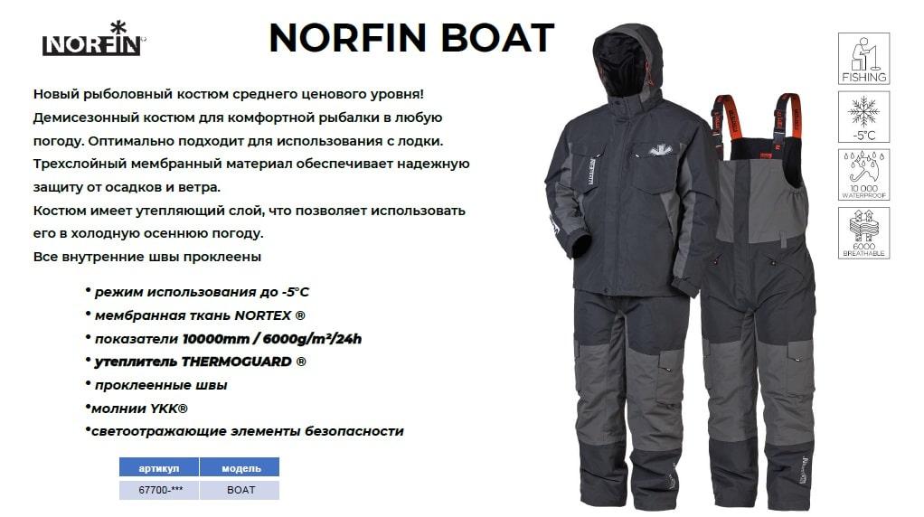 Летние и демисезонные костюмы Норфин
