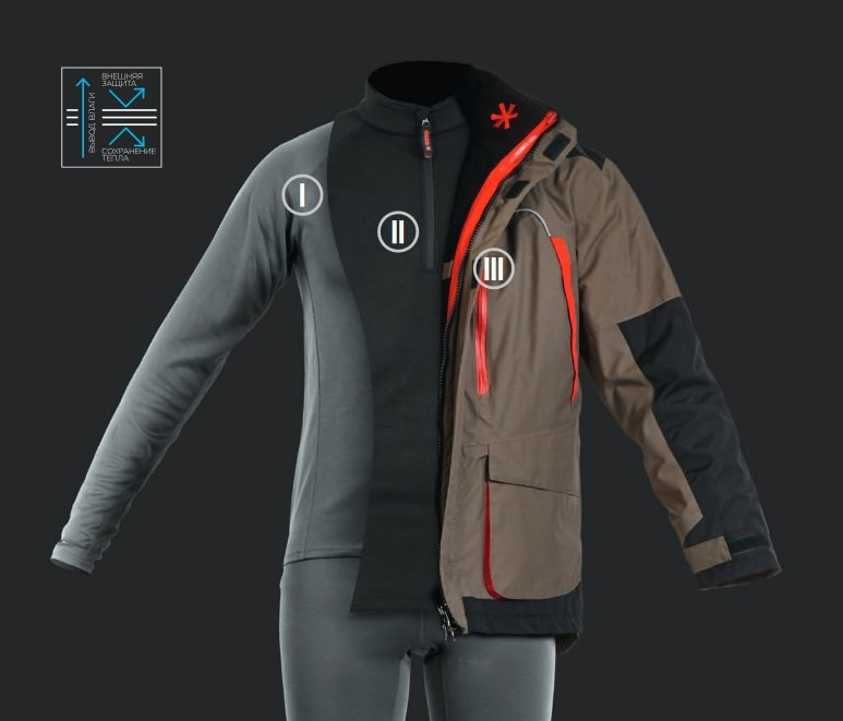 Флисовые куртки Норфин